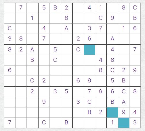 Armoured Vehicles Latin America ⁓ These 12*12 Sudoku